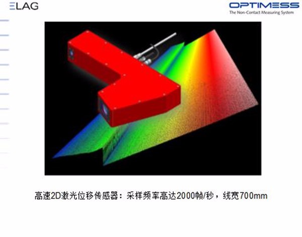 奥特迈斯OPTIMESS高速二维2D激光位移传感器