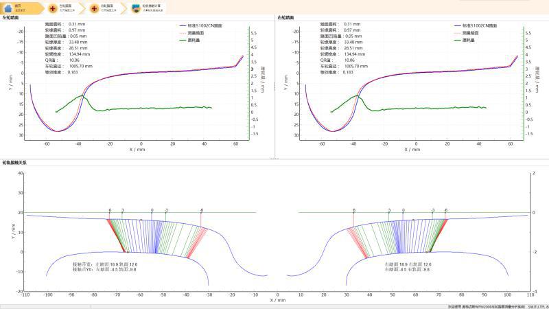 佳润万业|奥特迈斯|OPTIMESS|激光位移传感器|激光检测