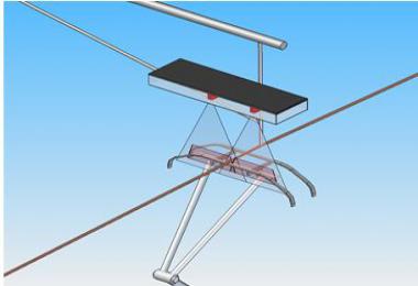 奥特迈斯OPTIMSSS PSP 数字激光受电弓滑板检测系统