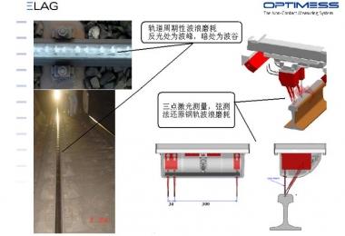 奥特迈斯OPTIMESS RAIL奥特迈斯车载数字激光轨检系统